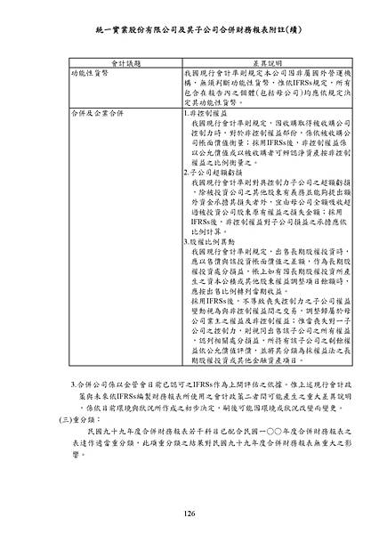2011_9907_20120620F04_20120619_142146_頁面_130