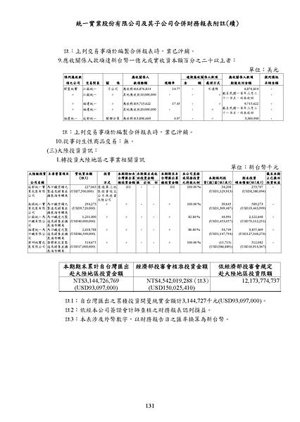 2011_9907_20120620F04_20120619_142146_頁面_135
