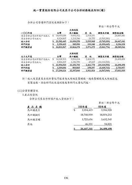 2011_9907_20120620F04_20120619_142146_頁面_140