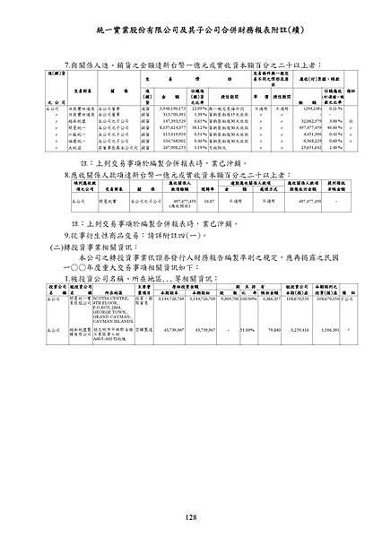 2011_9907_20120620F04_20120619_142146_頁面_132
