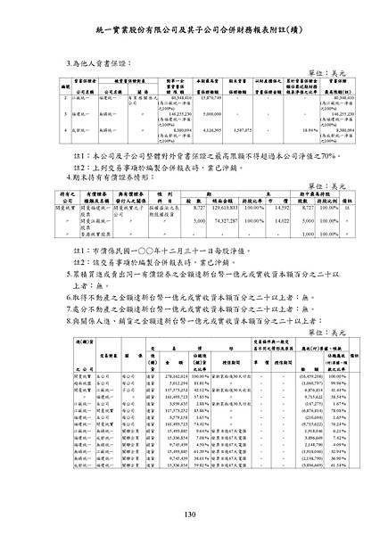 2011_9907_20120620F04_20120619_142146_頁面_134