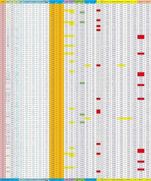 2012小樂倉儲股數據版