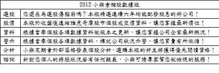 2012小樂倉儲股數據版特色廣告