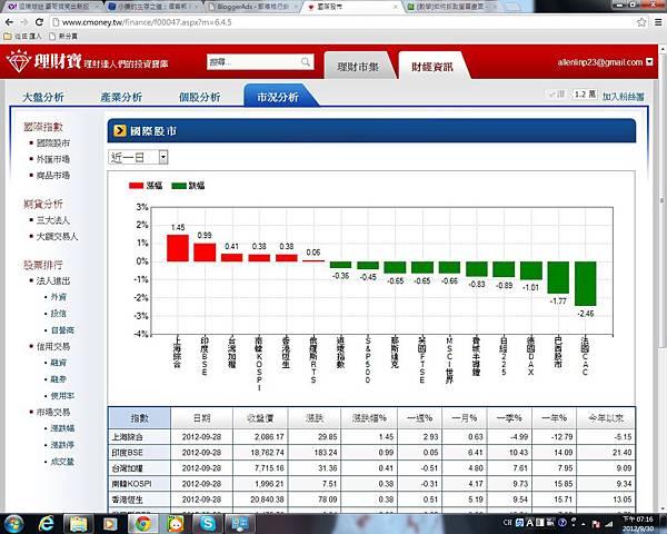 財經資訊-市況分析.jpg