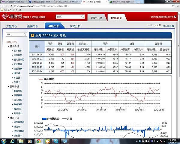 財經資訊-個股分析.jpg