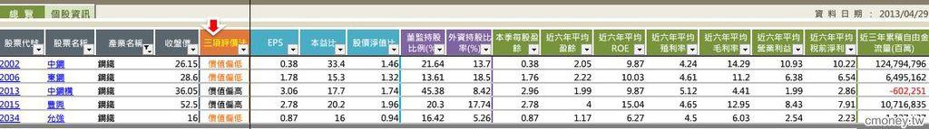小樂倉儲股鋼鐵