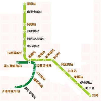 曼谷捷運圖-空鐵BTS.JPG