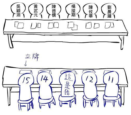 口試座位.JPG