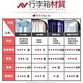 行李箱推薦品牌/行李箱材質/行李箱推薦/專業行李箱/行李箱品牌