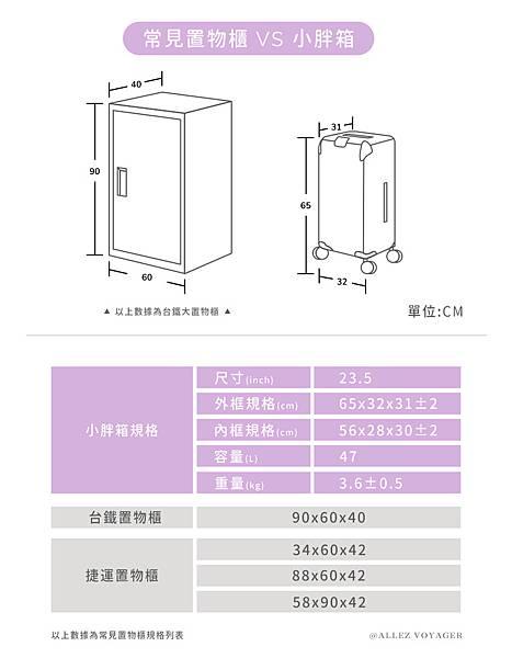 小胖箱推薦|23.5吋專為國內旅遊而生的行李箱