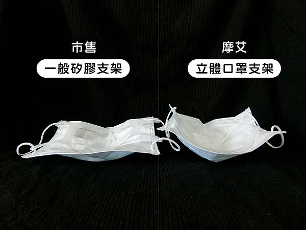 口罩支架,口罩架,口罩套,口罩架推薦,口罩支架推薦