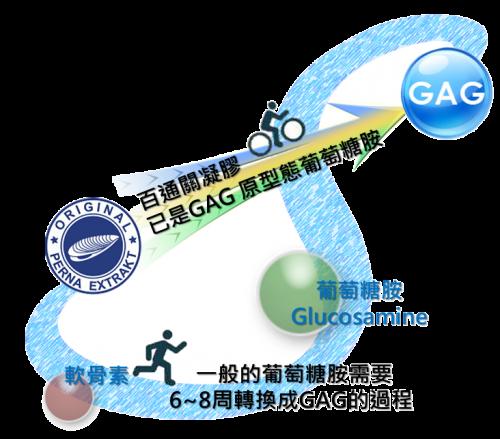 Process-e1416384981527.png