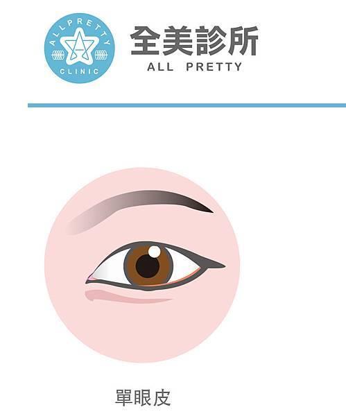 眼睛-3 拷貝拷貝.jpg