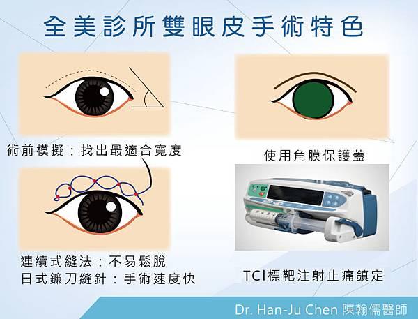 雙眼皮開眼頭FB3.jpg