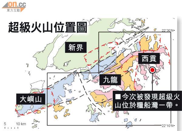 糧船灣超級火山