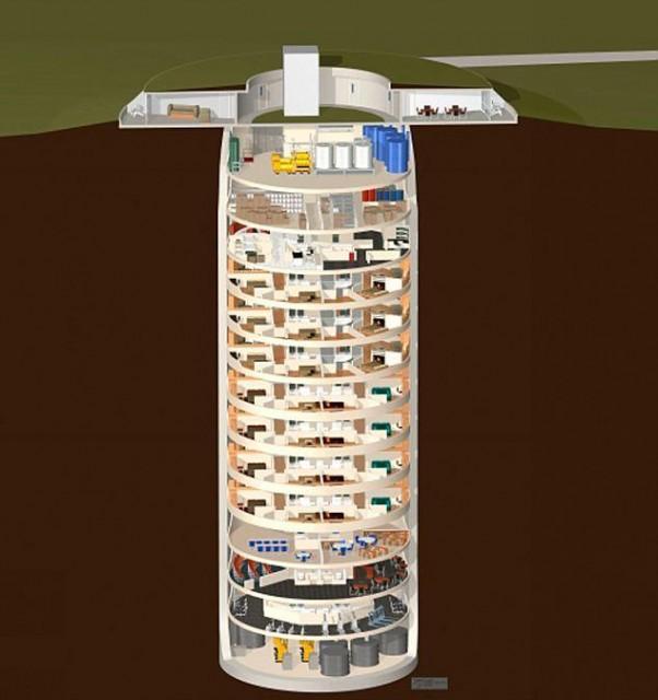 末日避難所 Doomsday shelter - 堪薩斯州地下末日避難所