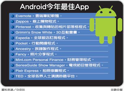 Google 2012 Android 年度最佳 App
