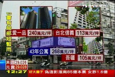 最貴老公寓