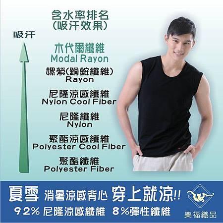 涼感衣常用纖維含水率比較表