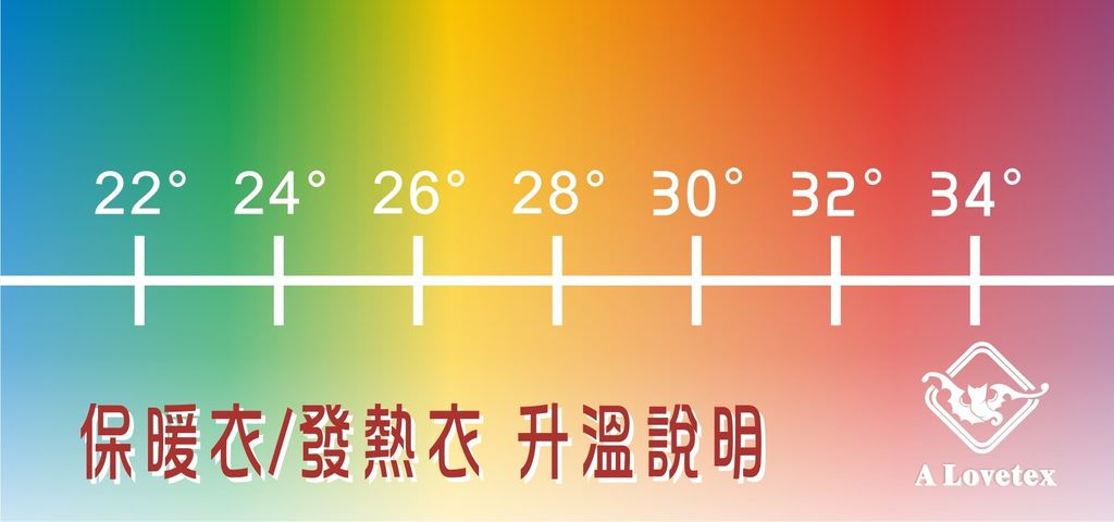 2016 保暖衣升溫.JPG