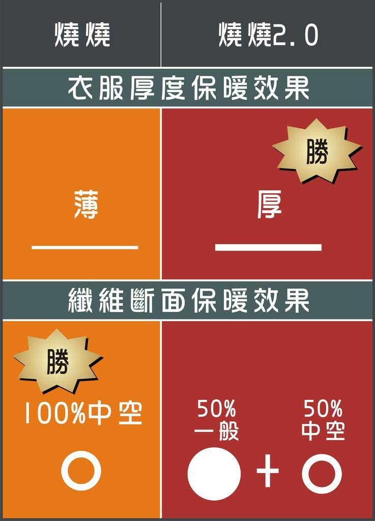 2017 燒燒VS燒燒2-1.JPG