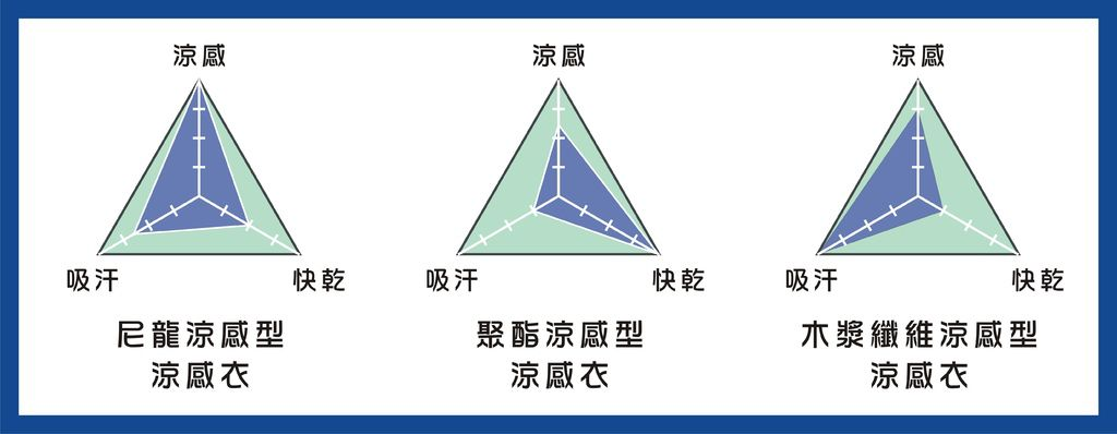 2017 涼感衣比較-3.JPG