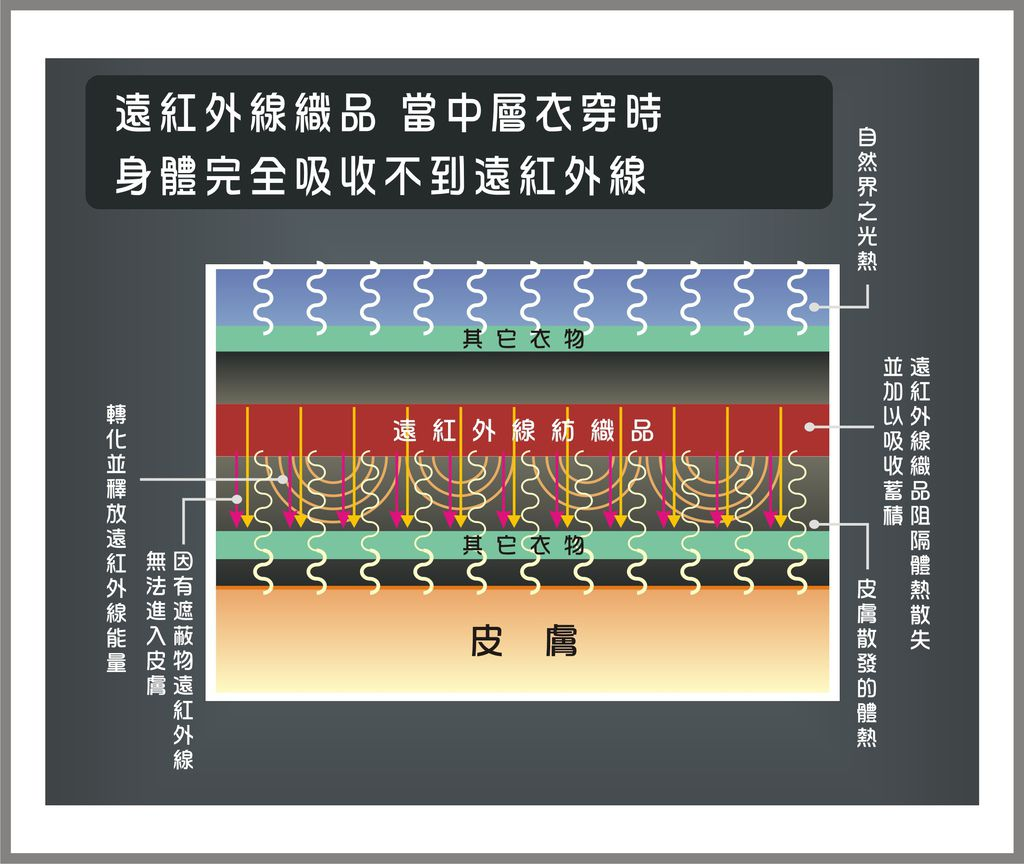 遠紅外線原理-4.JPG