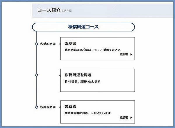 夜櫻船遊隅田川 (7).jpg