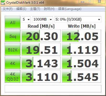sandisk microSD c10 32GB 評測