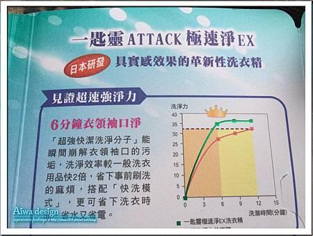 挑戰洗淨力極限!一匙靈極速淨EX 超濃縮洗衣精-09.jpg