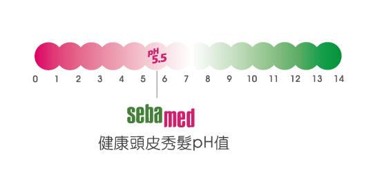 seba_pH.png