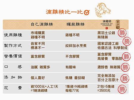 《農純鄉》原淬滴雞精-13.jpg