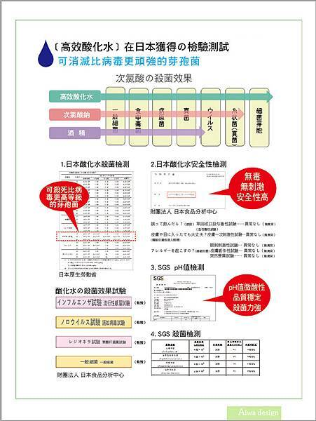 條紋共和國環境滅菌防護液CHIC CLUB 升級版高濃度次氯酸水-24.jpg