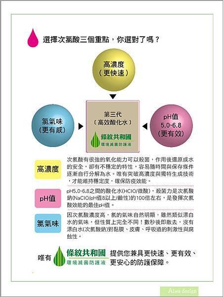條紋共和國環境滅菌防護液CHIC CLUB 升級版高濃度次氯酸水-25.jpg