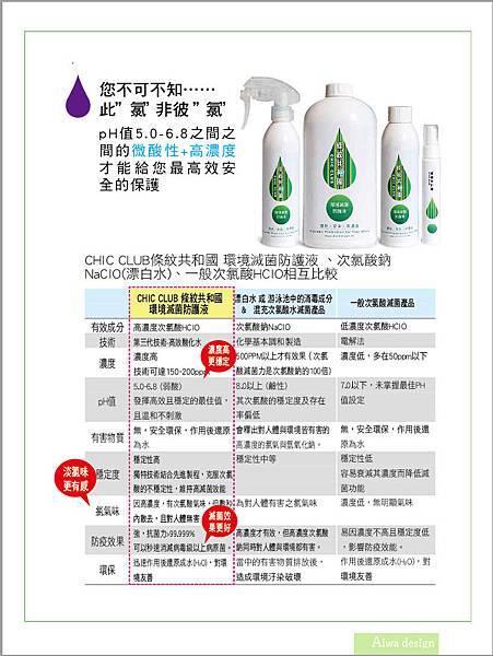 條紋共和國環境滅菌防護液CHIC CLUB 升級版高濃度次氯酸水-26.jpg
