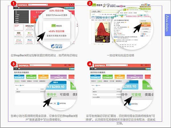 【省錢方法】ShopBack整合國內外各大知名購物網站,下單直接回饋現金,現在快註冊,領取高額現金回饋-30.jpg