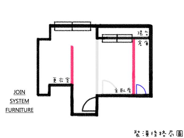 築宜系統傢俱║系統家具│新竹北區唐宅_19