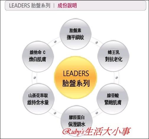 LEADERS胎盤系列 (1).jpg