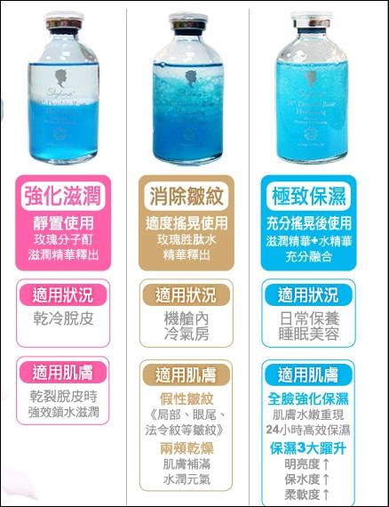 有機玫瑰24+保濕藍酮精華 (2).jpg