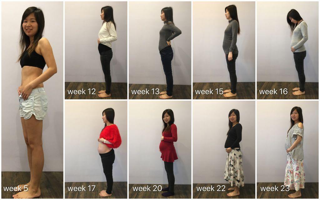 【懷孕日誌】第26-32週.孕婦寫真側拍.後期不適.嚴重水腫