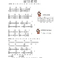 阿曼麗麗譜#20 朵朵- Koumis蓓麗