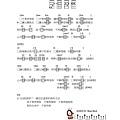 阿曼麗麗譜#38 浪人情歌-伍佰