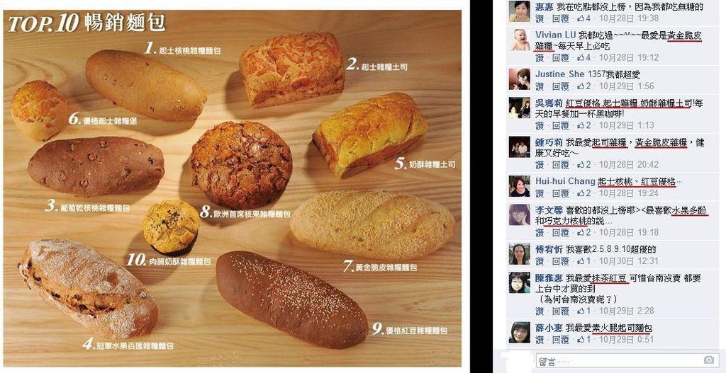 馬可先生 top10暢銷麵包