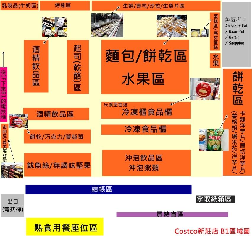 Costco新莊店B1區域圖