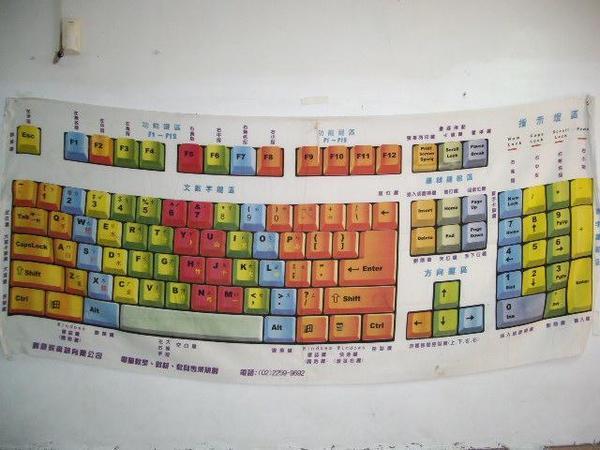 高朗國小電腦教室鍵盤解說圖