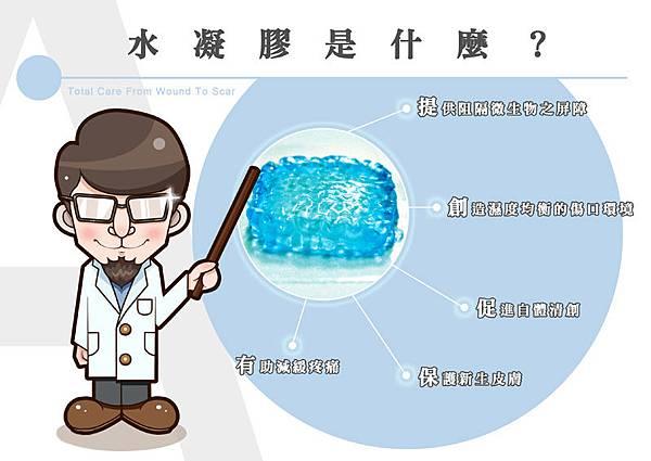 水凝膠是什麼.jpg