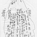 ppt_商_甲骨文_獸骨全形_描圖_(0032.2b).jpg