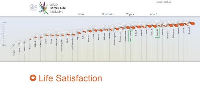 life satification.jpg