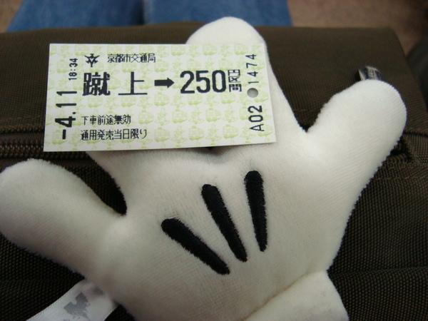 回京都車站囉!