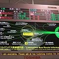 成田空港周邊交通